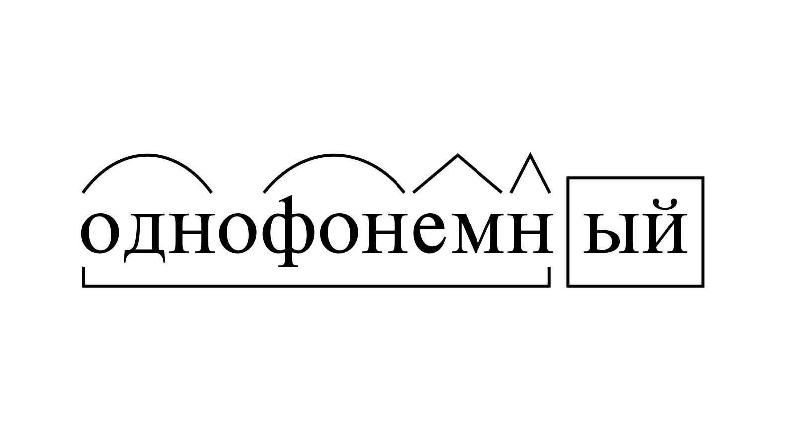 Разбор слова «однофонемный» по составу