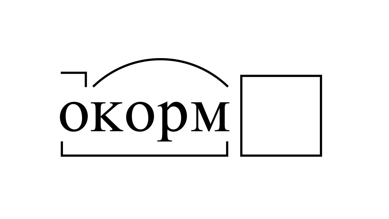 Разбор слова «окорм» по составу