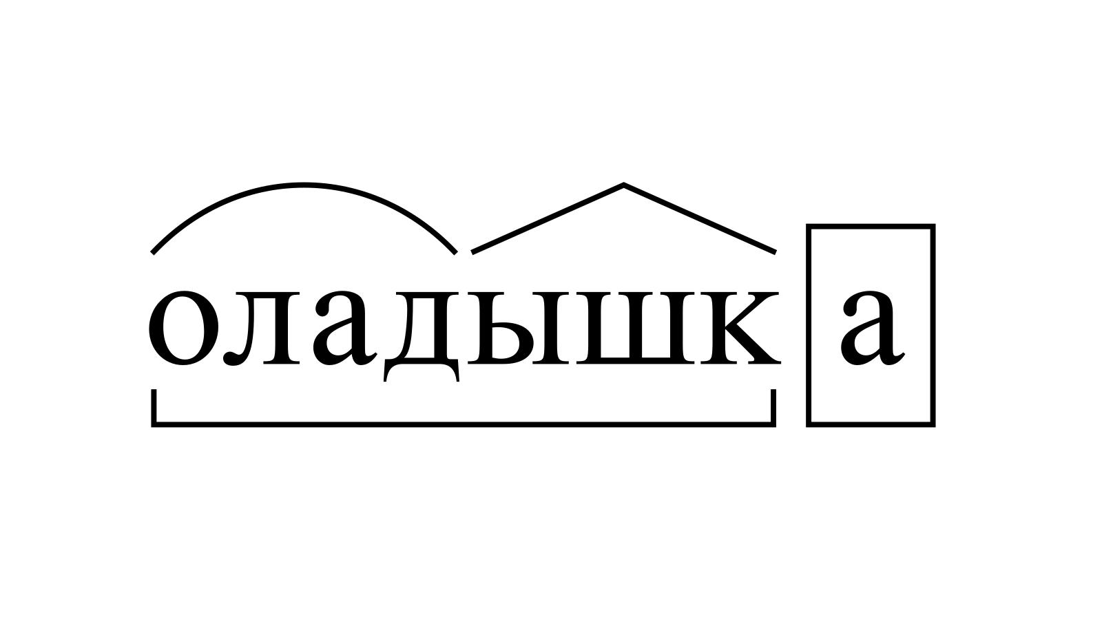 Разбор слова «оладышка» по составу