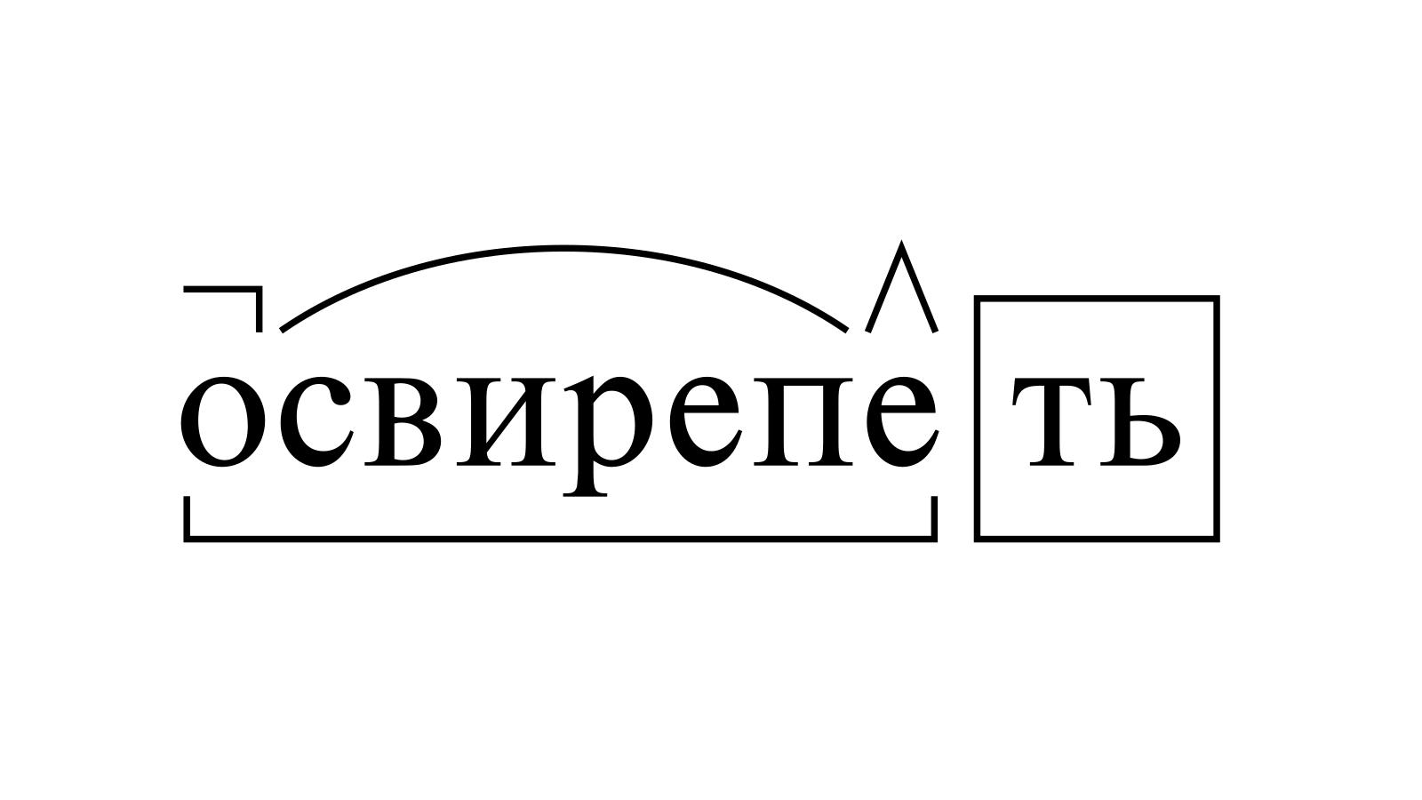 Разбор слова «освирепеть» по составу