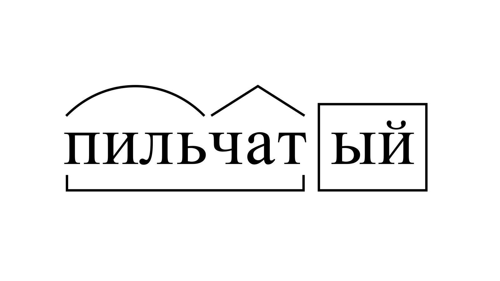 Разбор слова «пильчатый» по составу