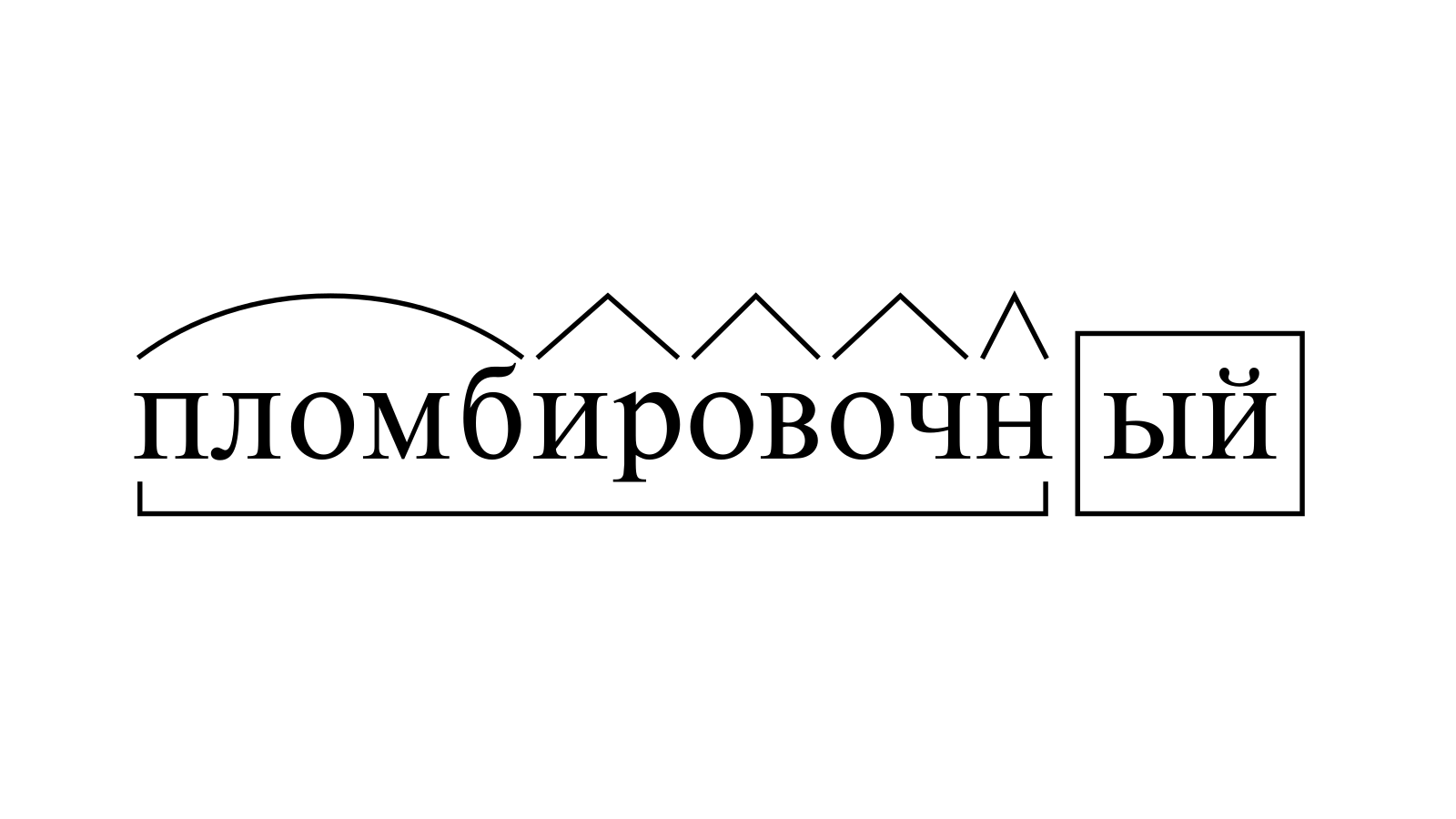 Разбор слова «пломбировочный» по составу