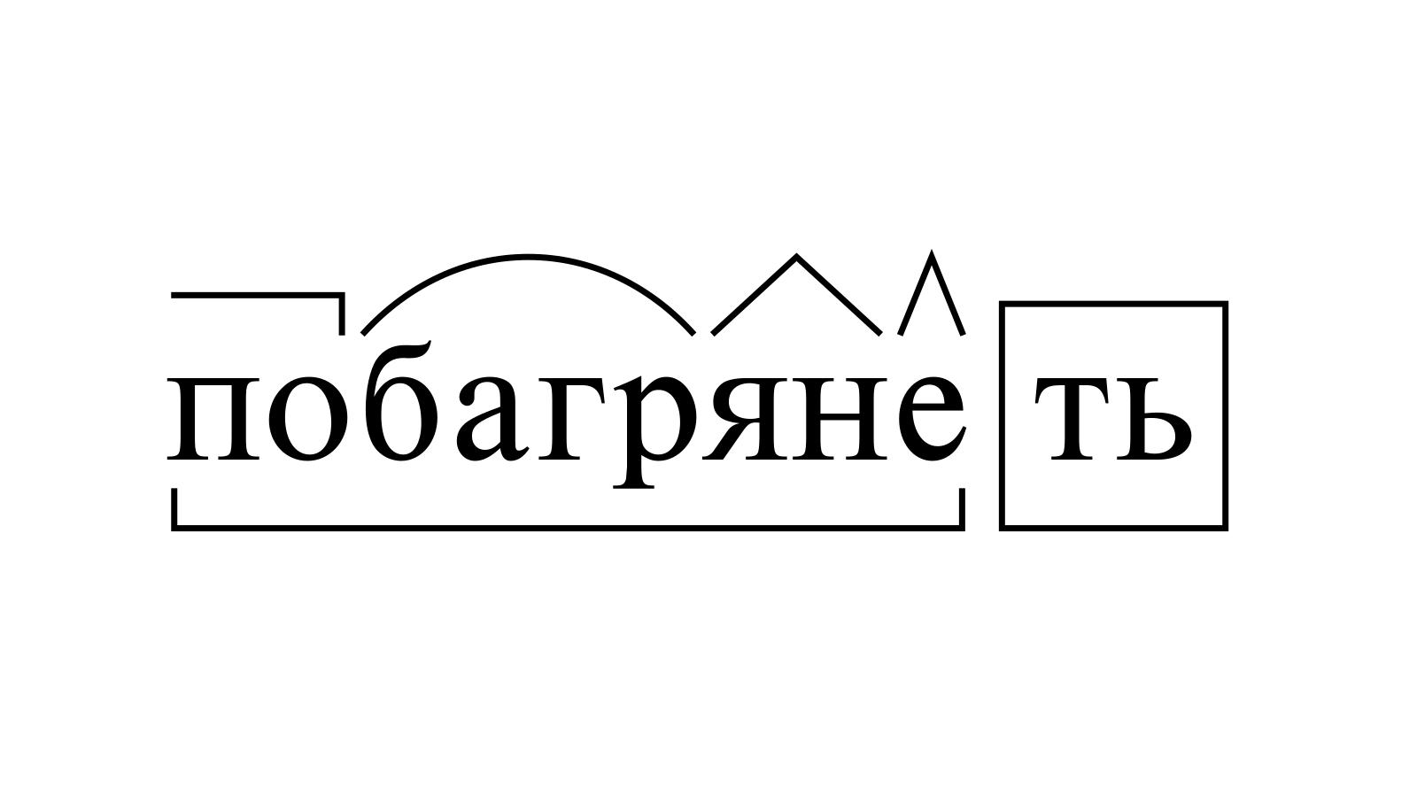 Разбор слова «побагрянеть» по составу