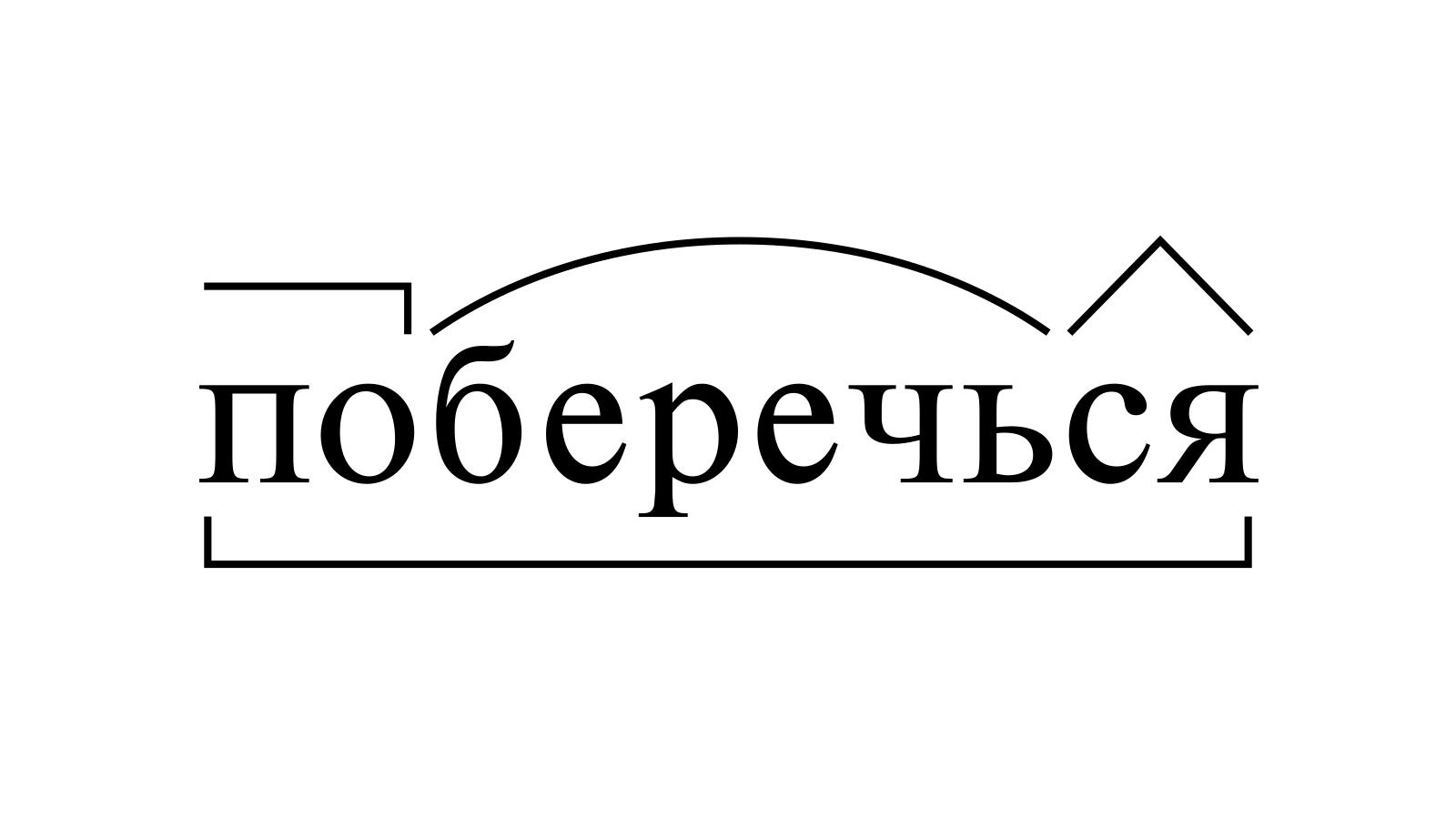 Разбор слова «поберечься» по составу