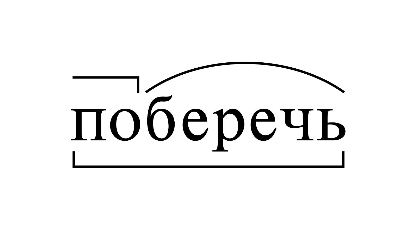 Разбор слова «поберечь» по составу