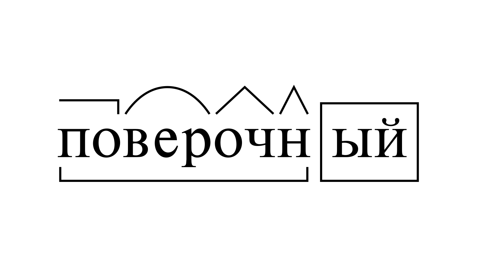 Разбор слова «поверочный» по составу