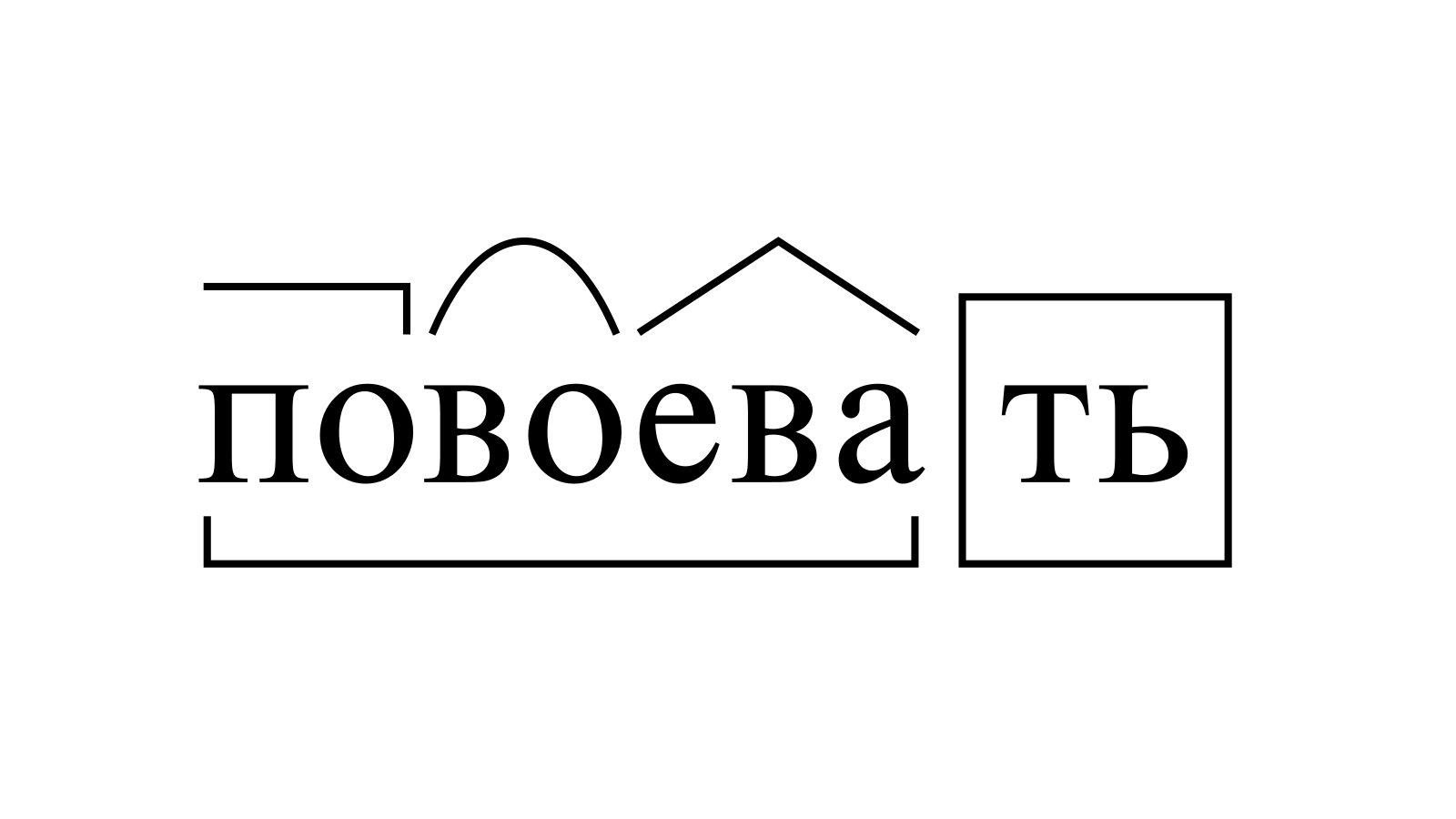 Разбор слова «повоевать» по составу