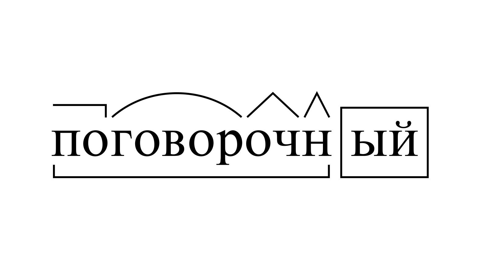 Разбор слова «поговорочный» по составу