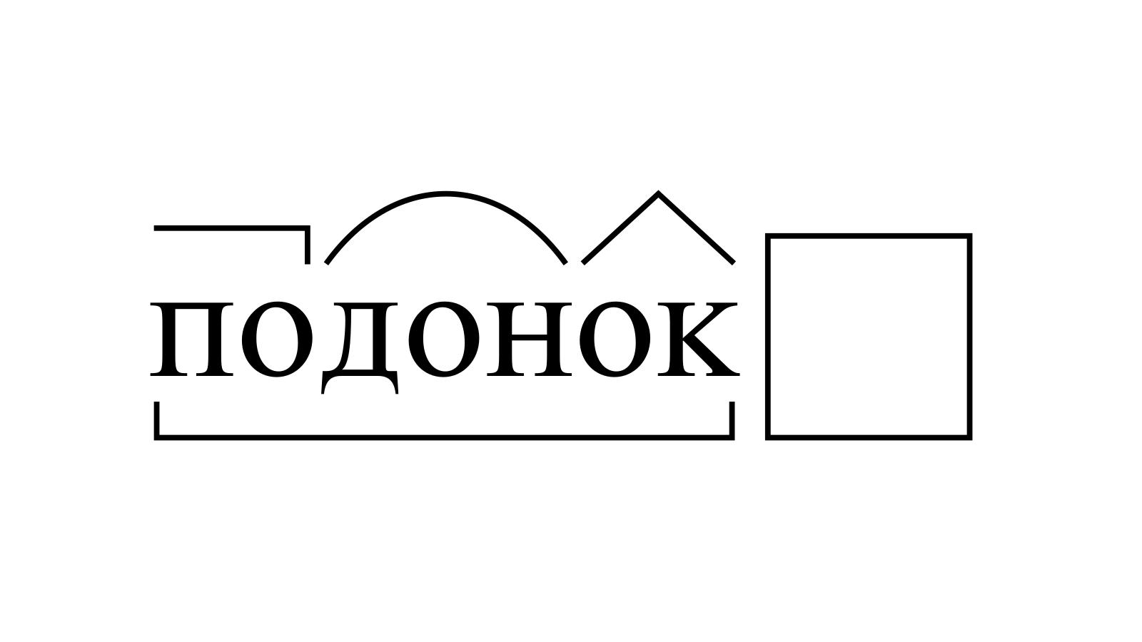 Разбор слова «подонок» по составу