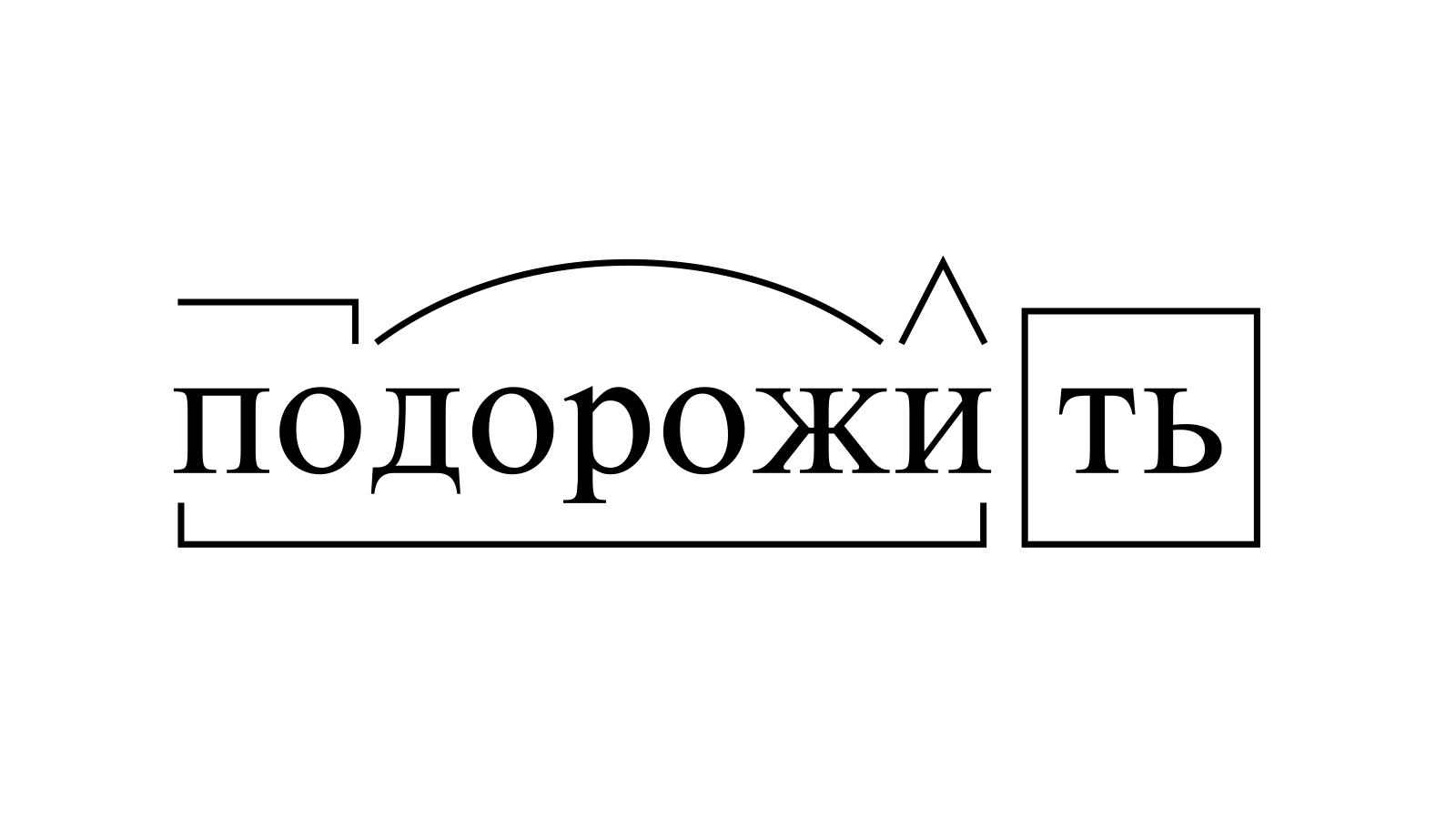 Разбор слова «подорожить» по составу