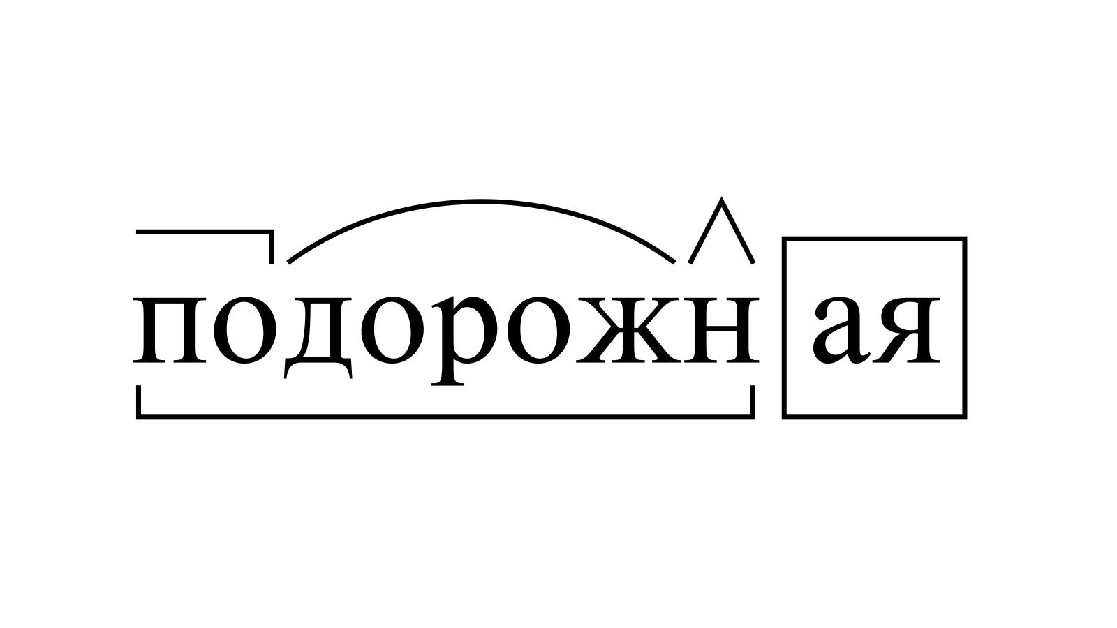 Разбор слова «подорожная» по составу