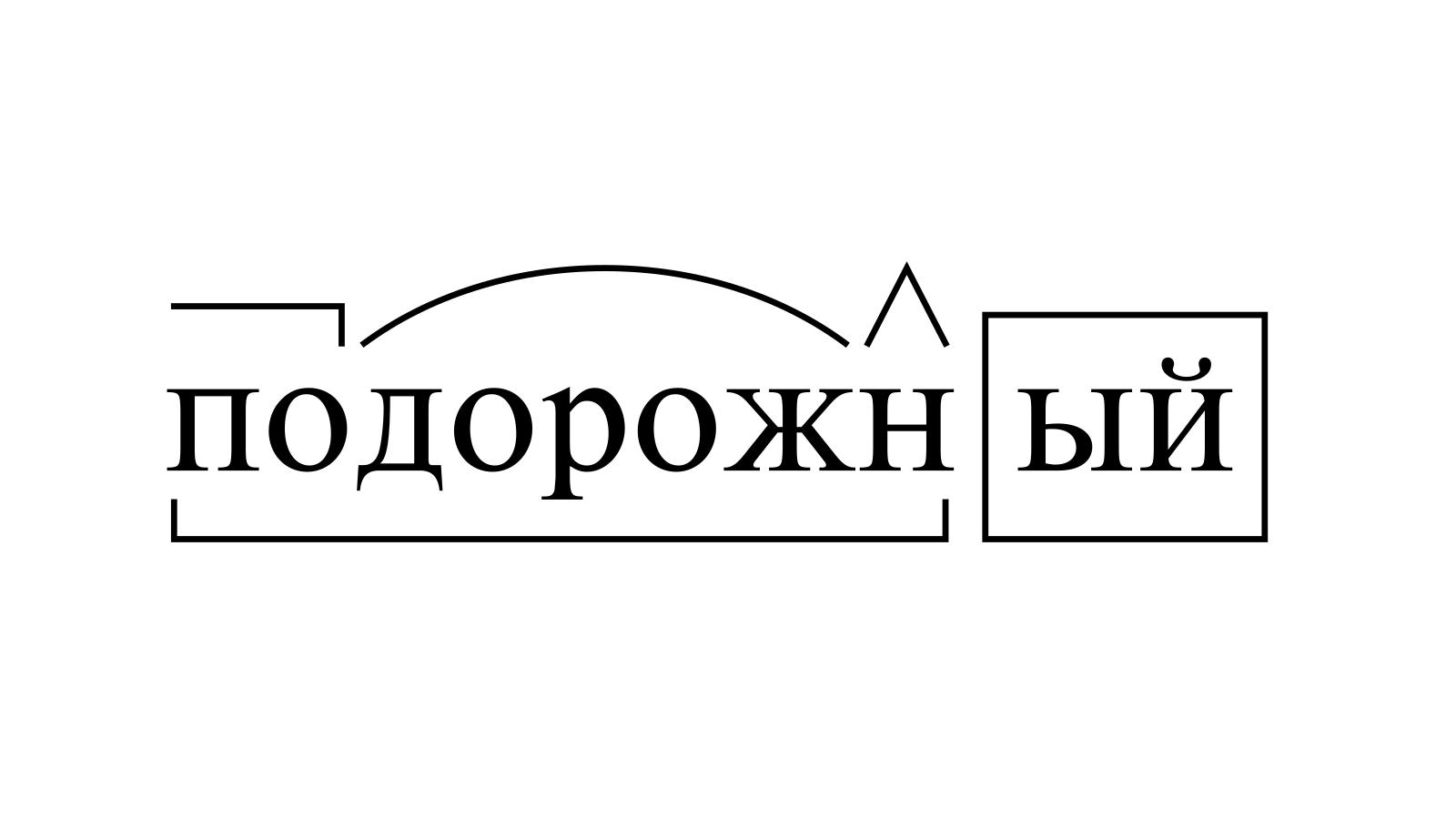 Разбор слова «подорожный» по составу