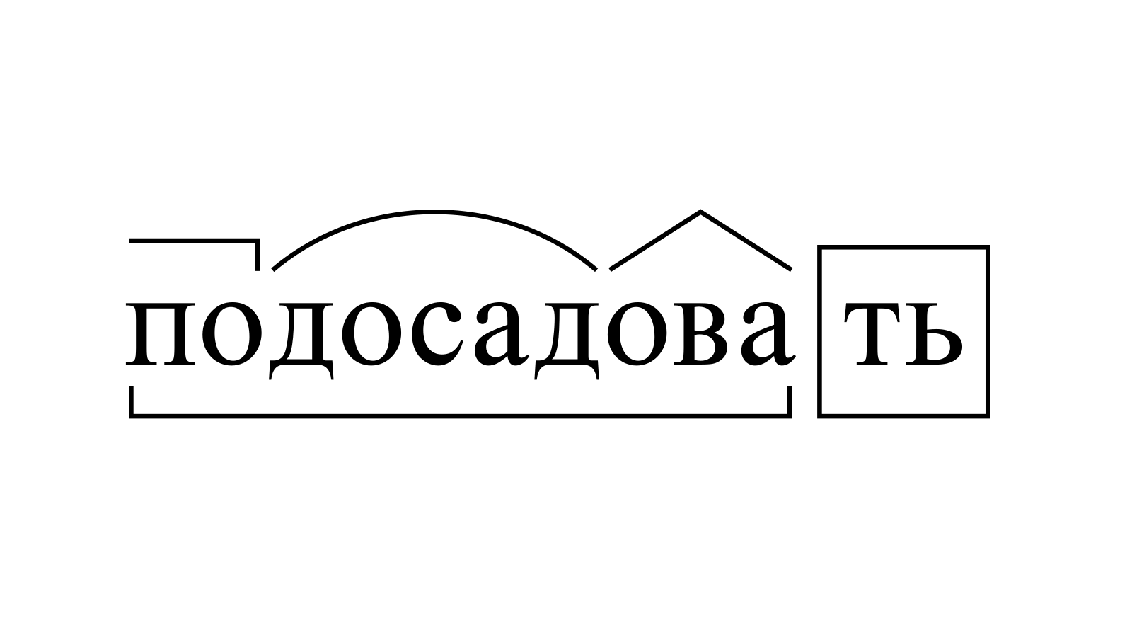 Разбор слова «подосадовать» по составу
