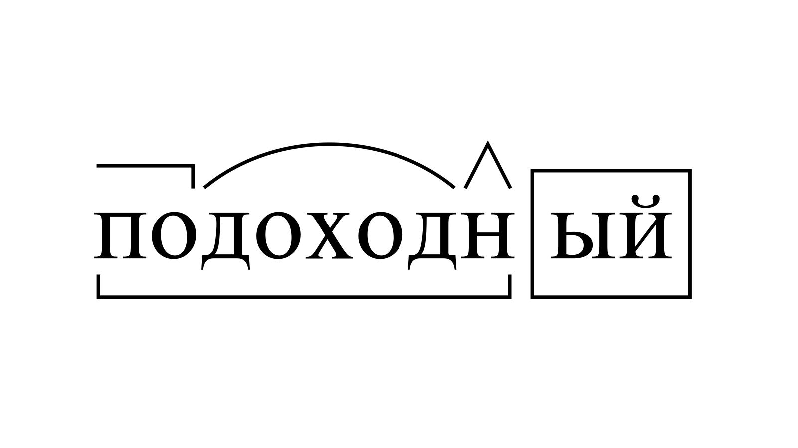 Разбор слова «подоходный» по составу