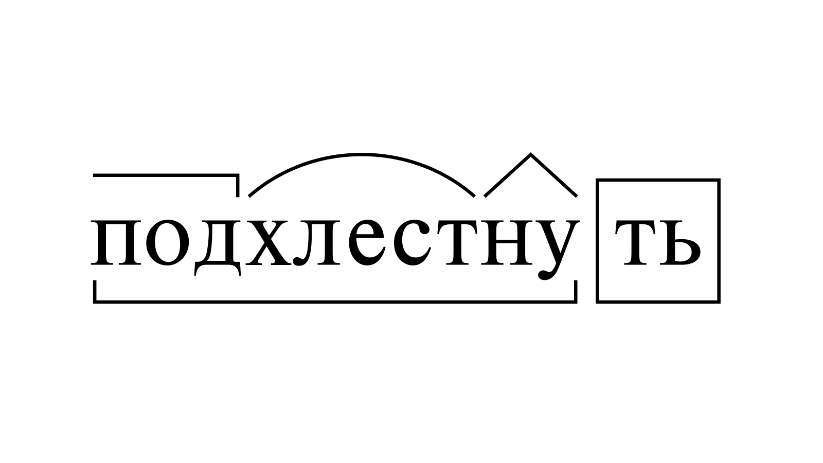 Разбор слова «подхлестнуть» по составу