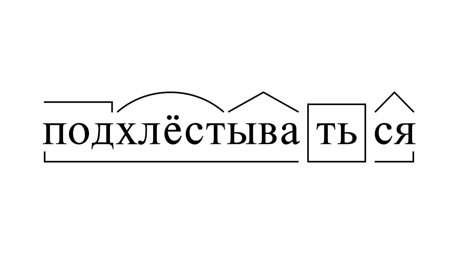 Разбор слова «подхлёстываться» по составу