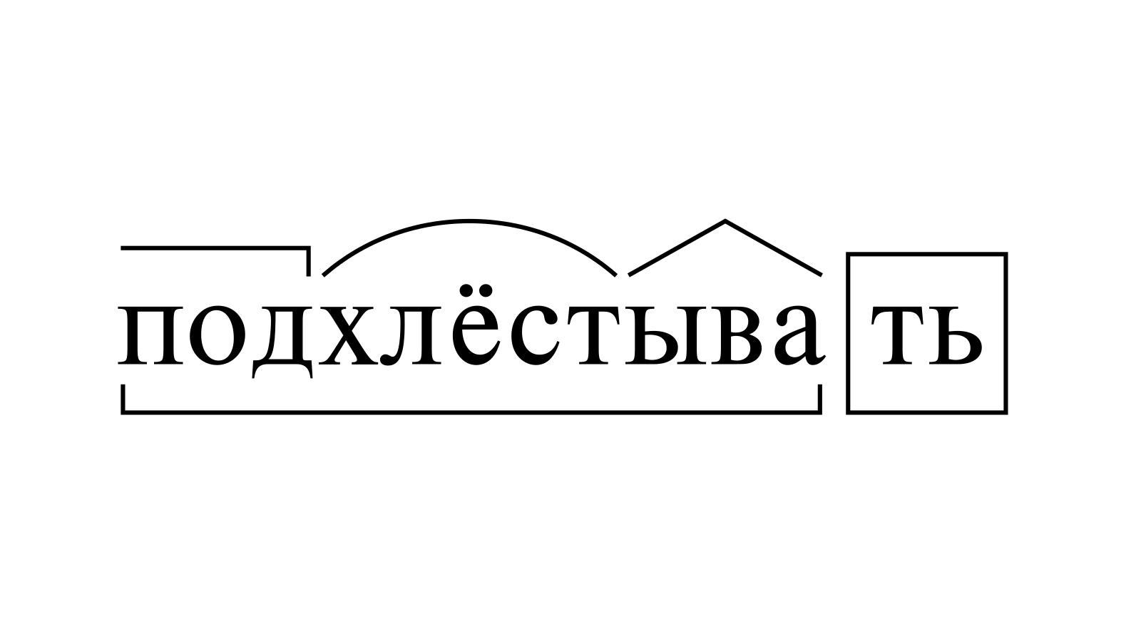 Разбор слова «подхлёстывать» по составу
