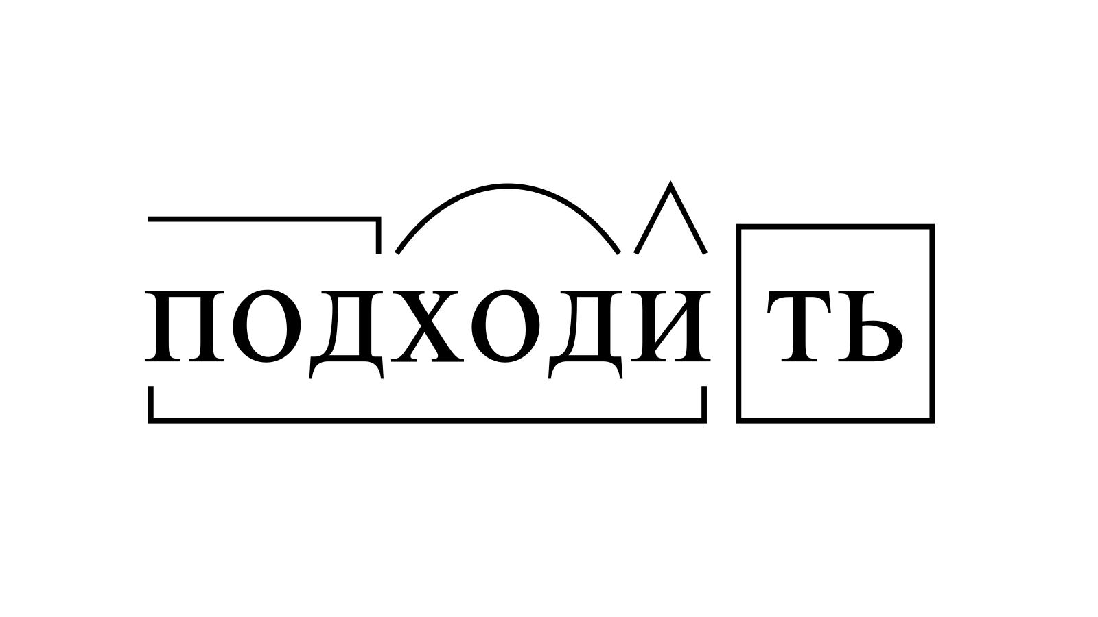 Разбор слова «подходить» по составу