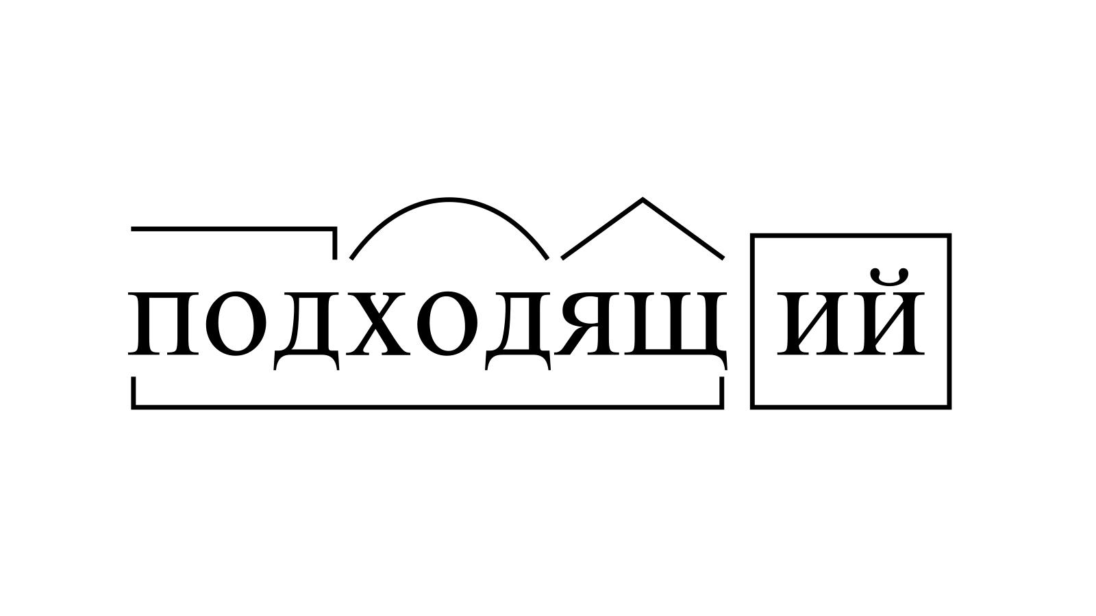 Разбор слова «подходящий» по составу