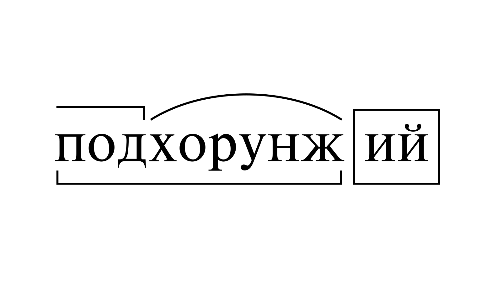 Разбор слова «подхорунжий» по составу
