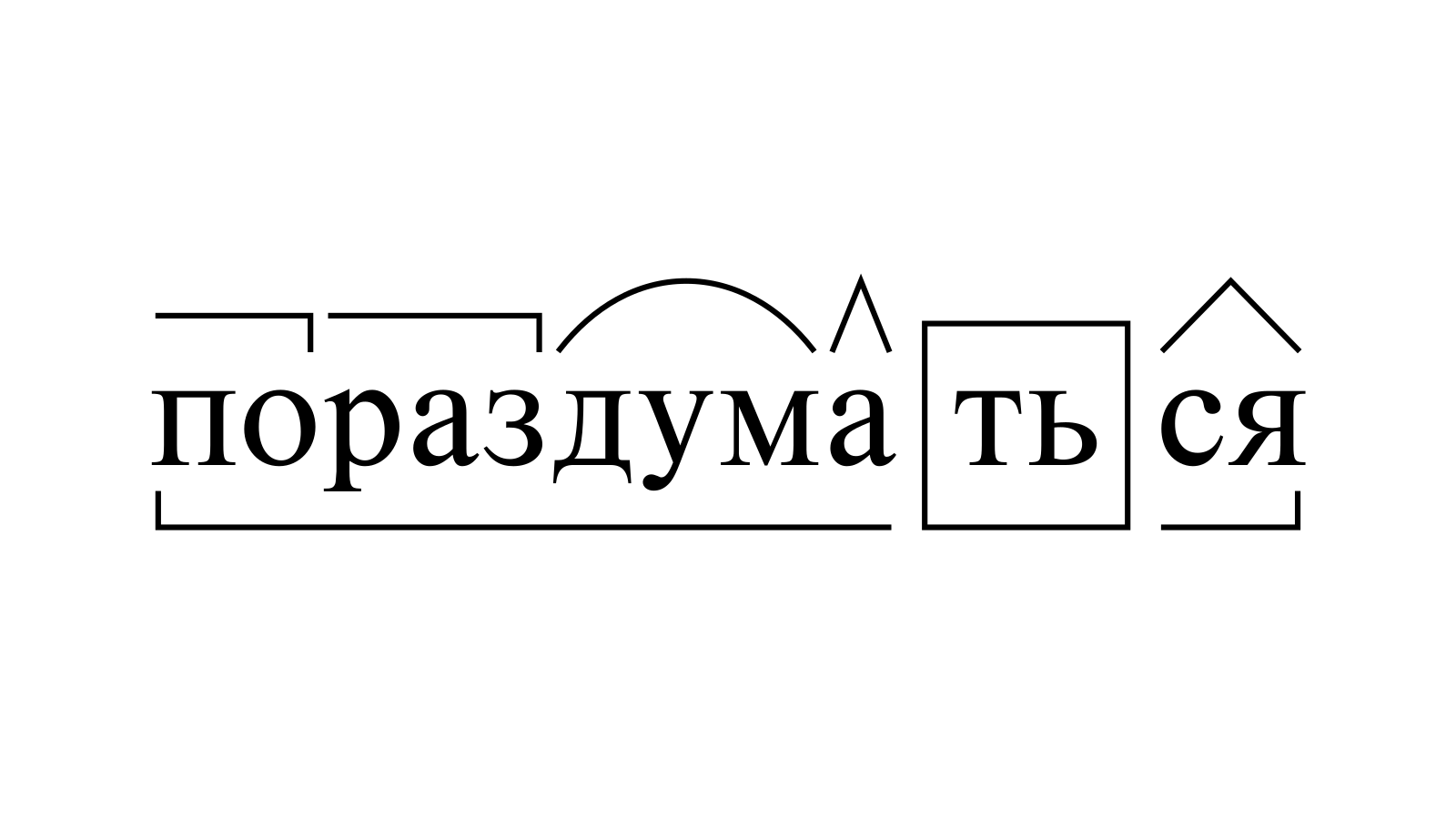 Разбор слова «пораздуматься» по составу
