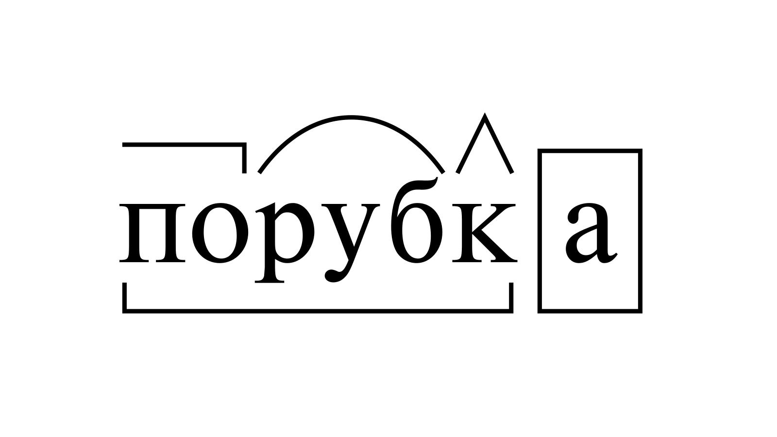 Разбор слова «порубка» по составу