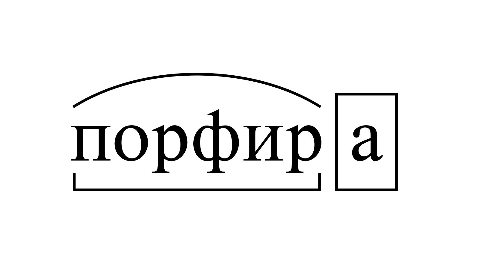 Разбор слова «порфира» по составу