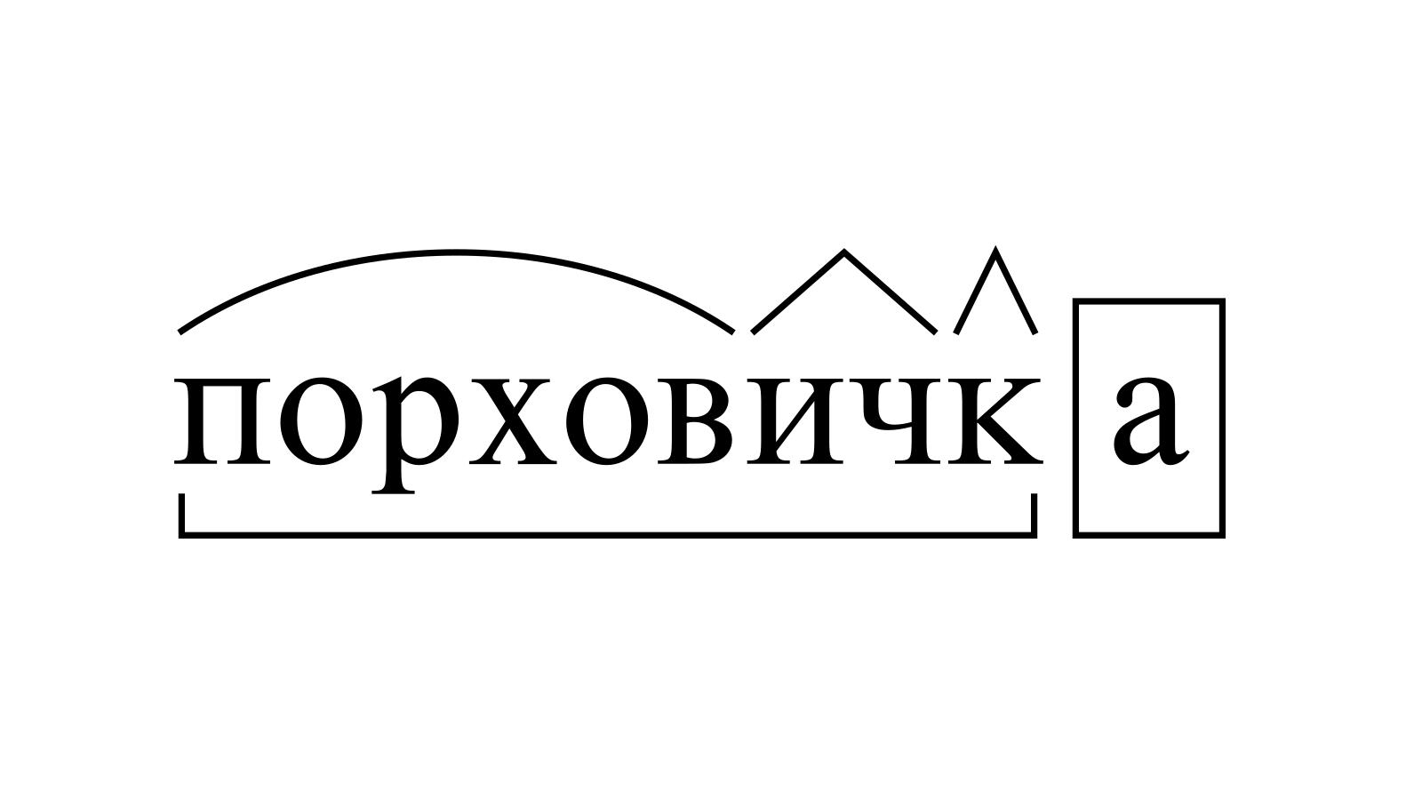 Разбор слова «порховичка» по составу