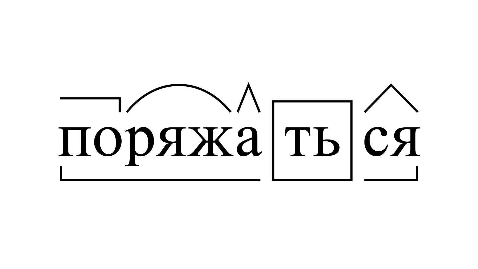Разбор слова «поряжаться» по составу