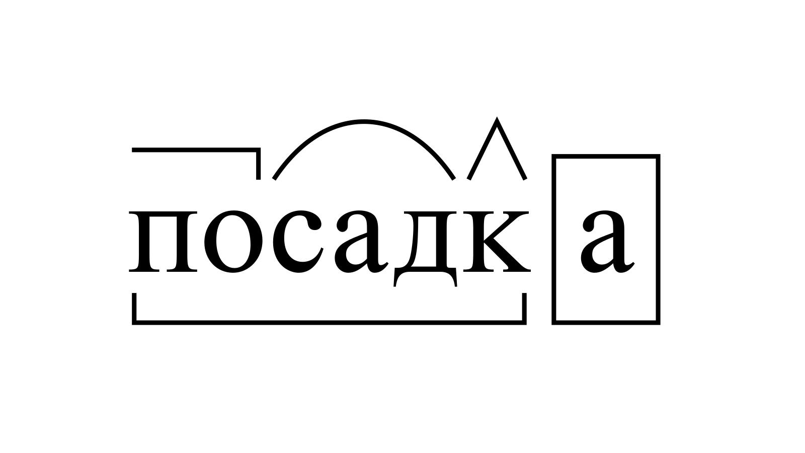 Разбор слова «посадка» по составу