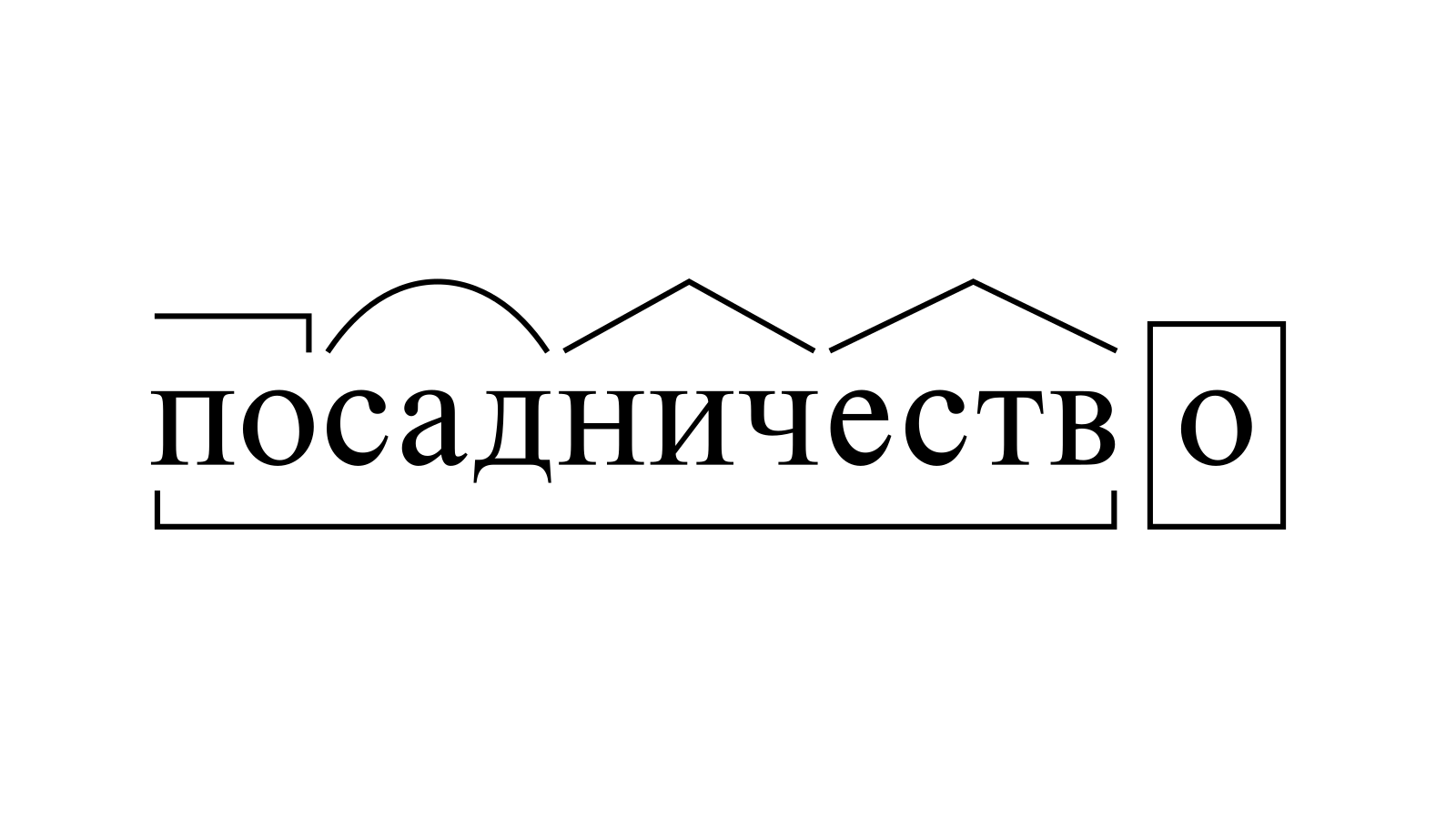 Разбор слова «посадничество» по составу
