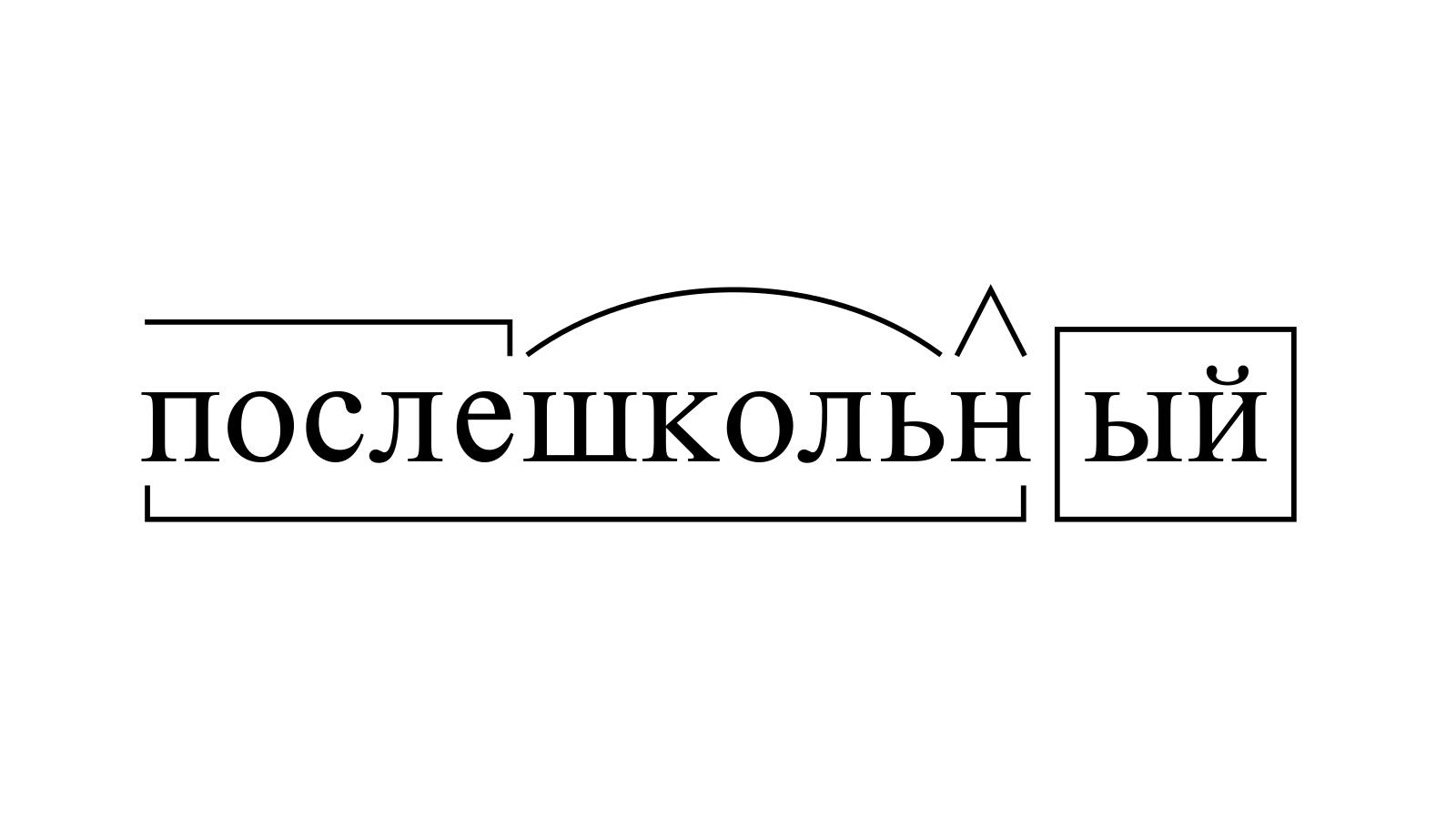 Разбор слова «послешкольный» по составу