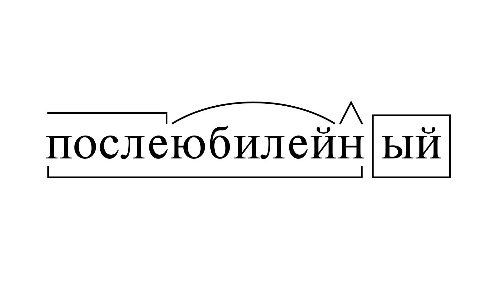 Разбор слова «послеюбилейный» по составу