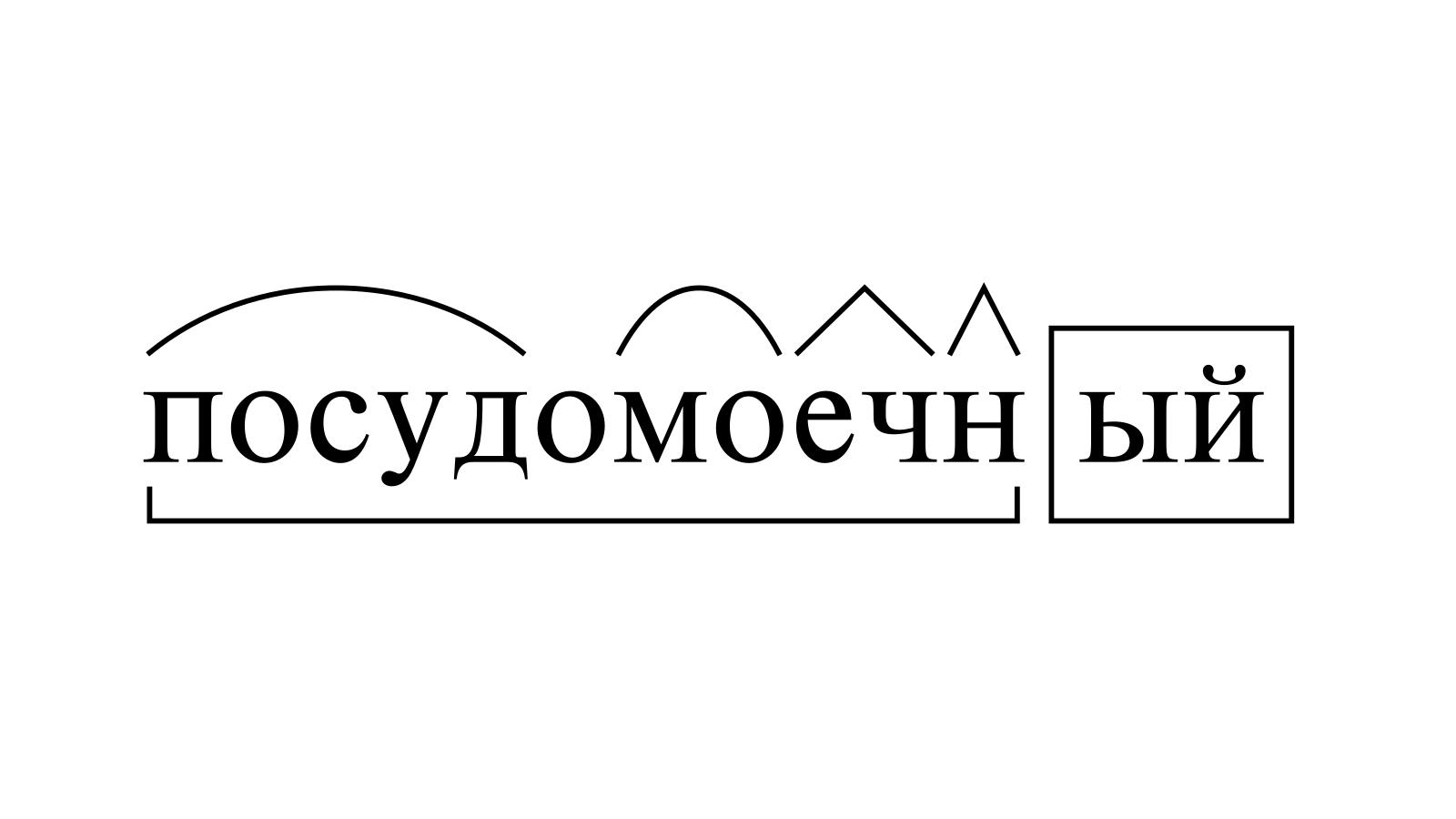 Разбор слова «посудомоечный» по составу