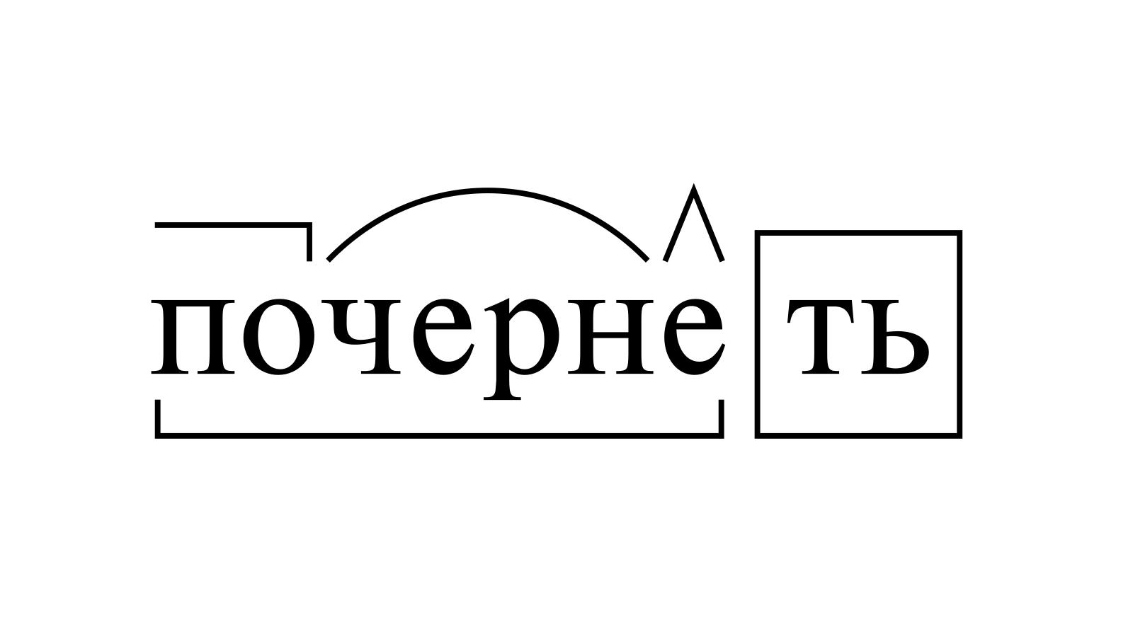 Разбор слова «почернеть» по составу