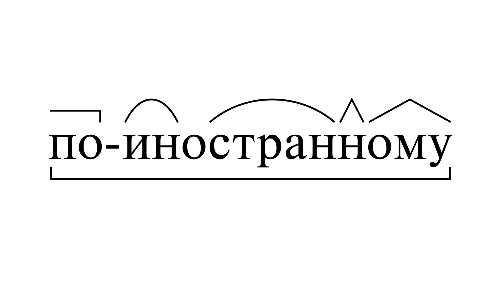 Разбор слова «по-иностранному» по составу