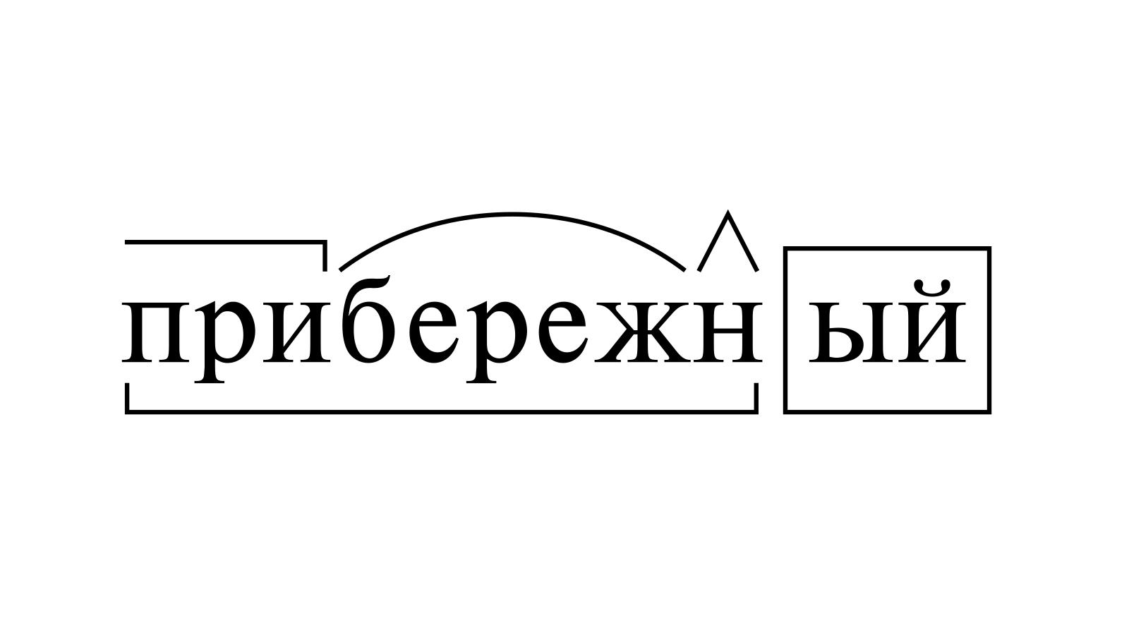 Разбор слова «прибережный» по составу