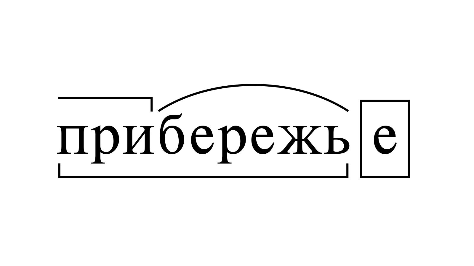 Разбор слова «прибережье» по составу