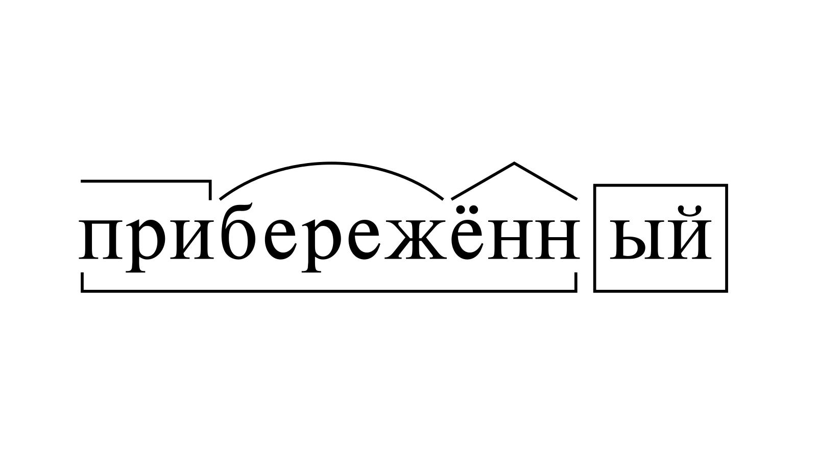Разбор слова «прибережённый» по составу