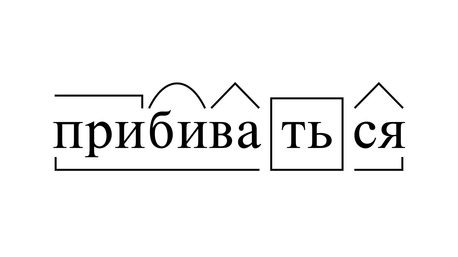 Разбор слова «прибиваться» по составу