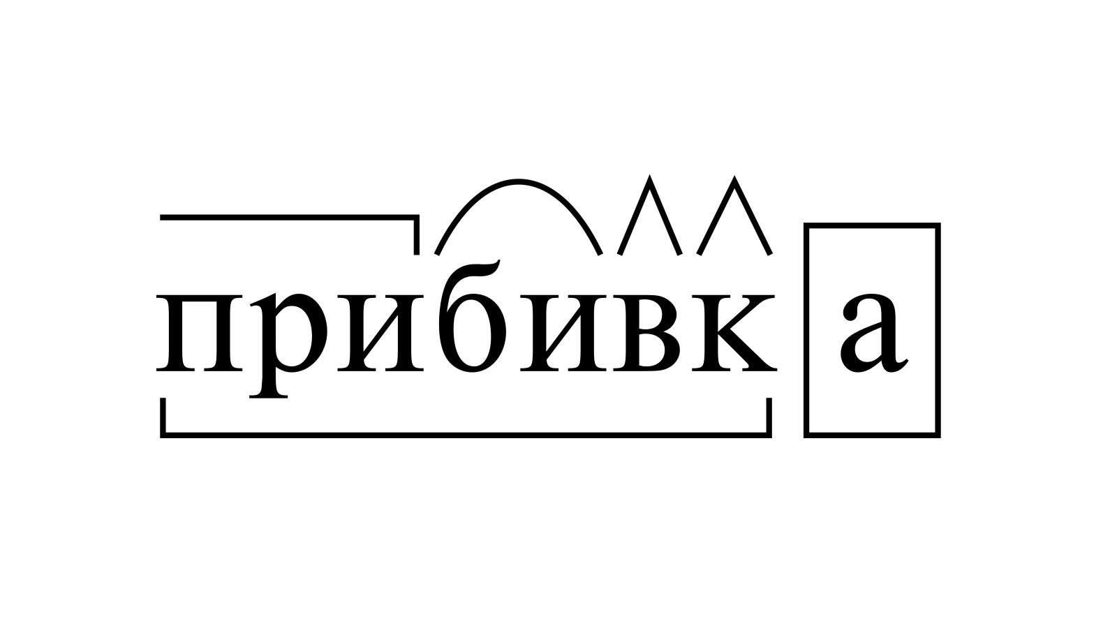 Разбор слова «прибивка» по составу