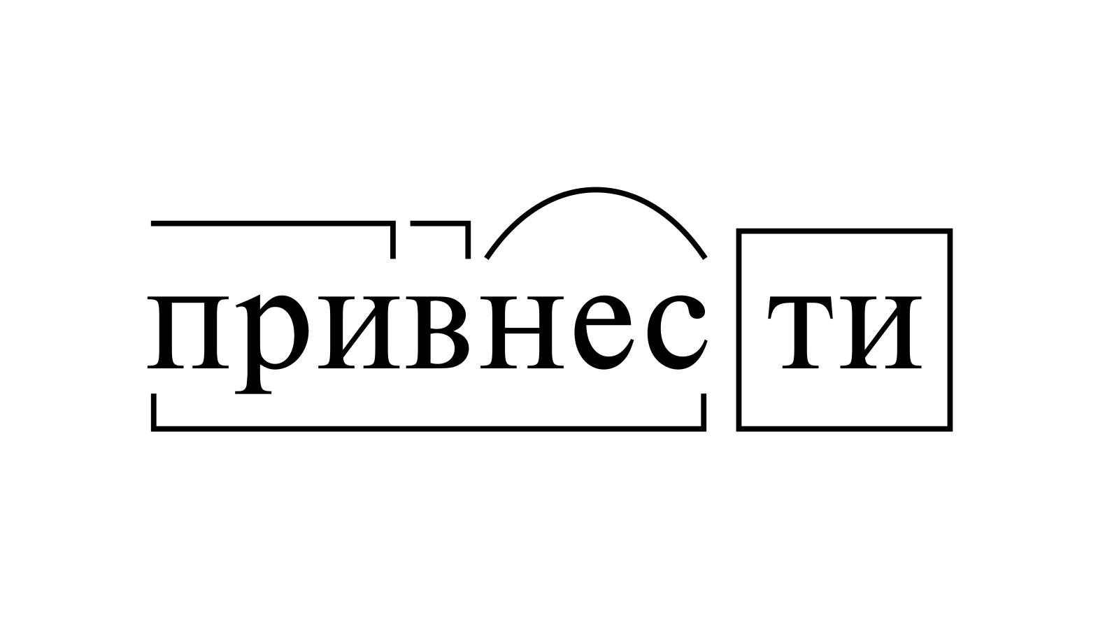 Разбор слова «привнести» по составу