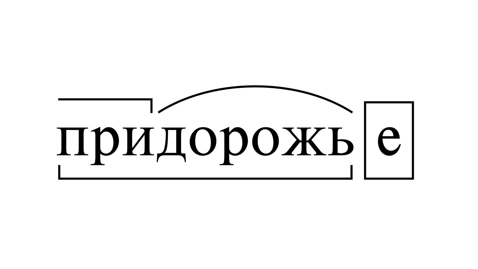 Разбор слова «придорожье» по составу