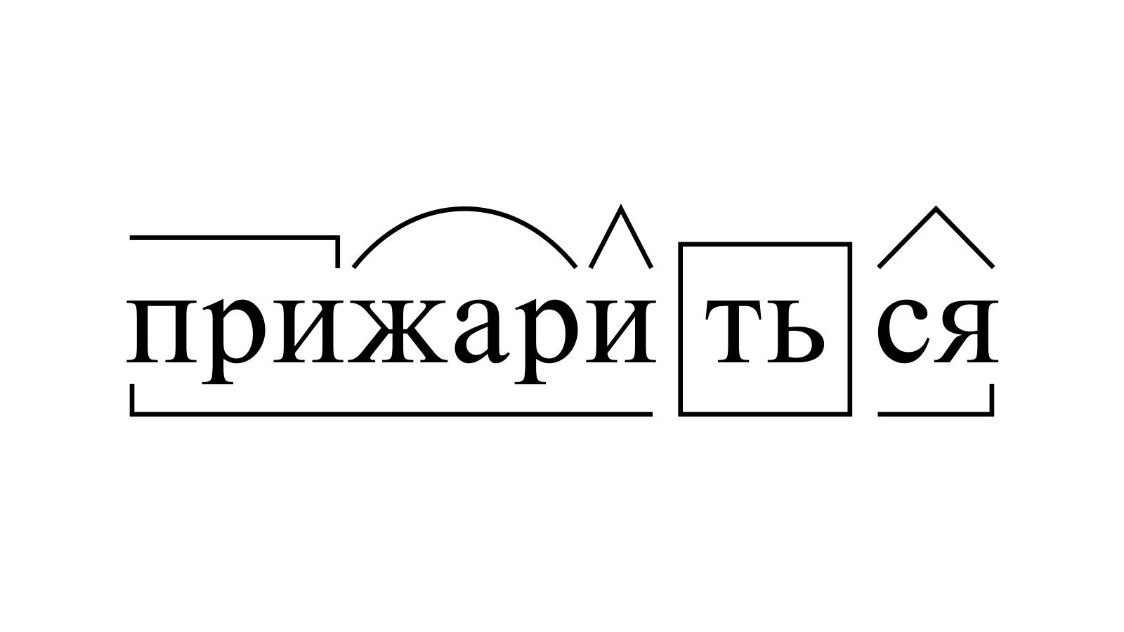 Разбор слова «прижариться» по составу