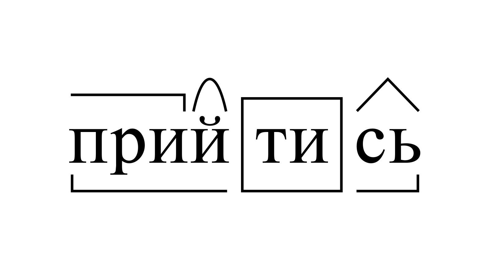 Разбор слова «прийтись» по составу