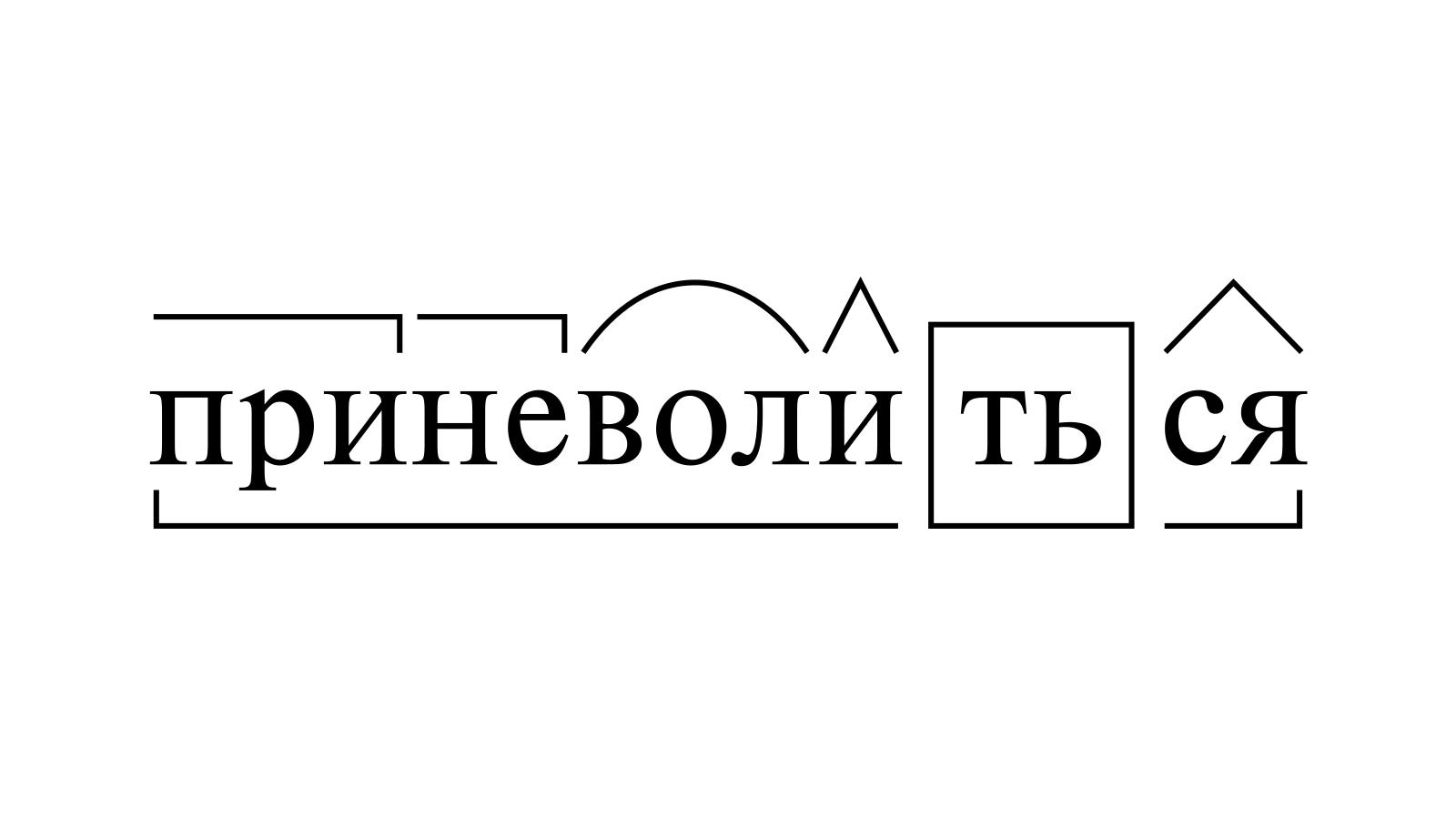 Разбор слова «приневолиться» по составу