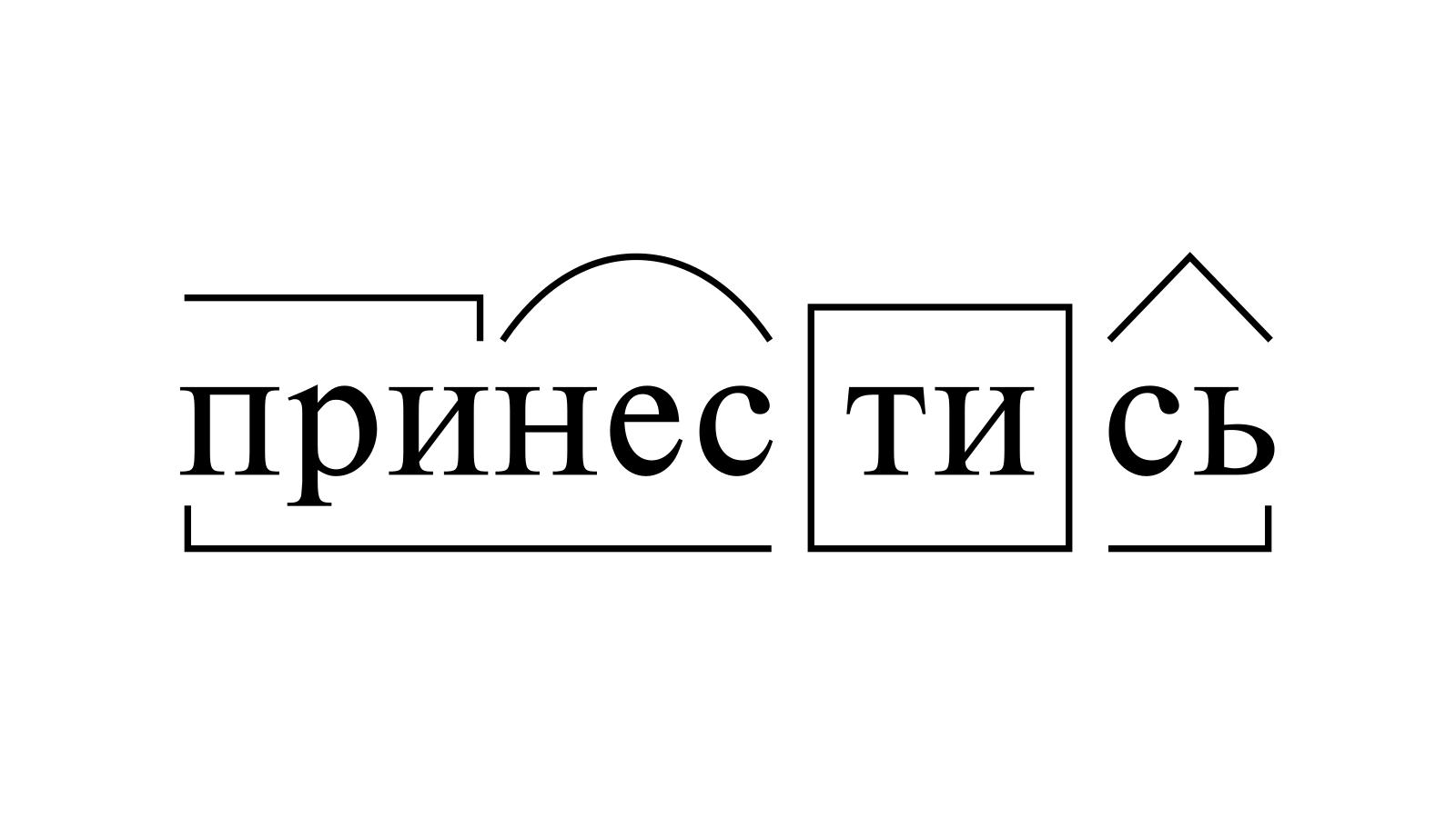 Разбор слова «принестись» по составу