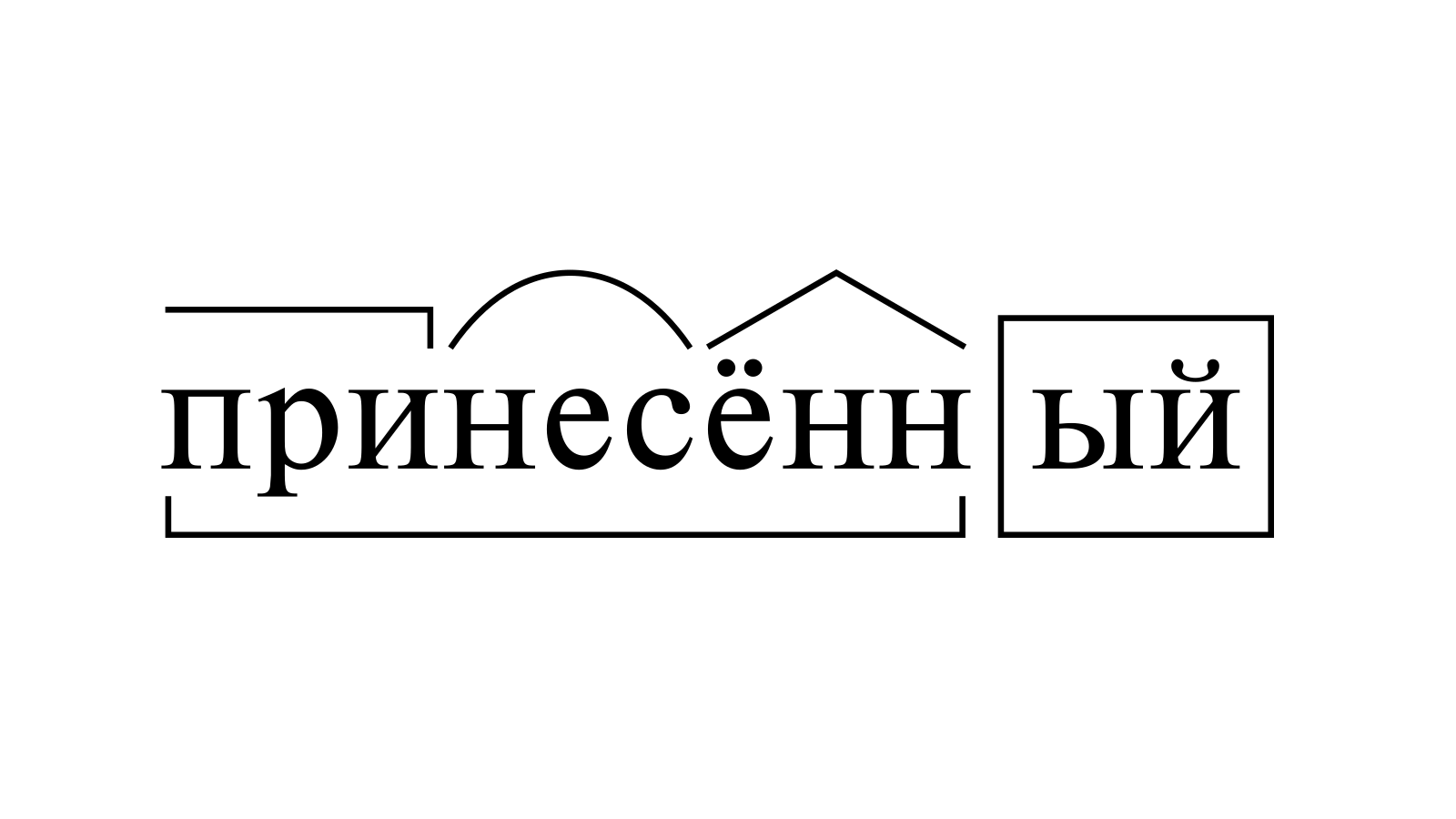 Разбор слова «принесённый» по составу