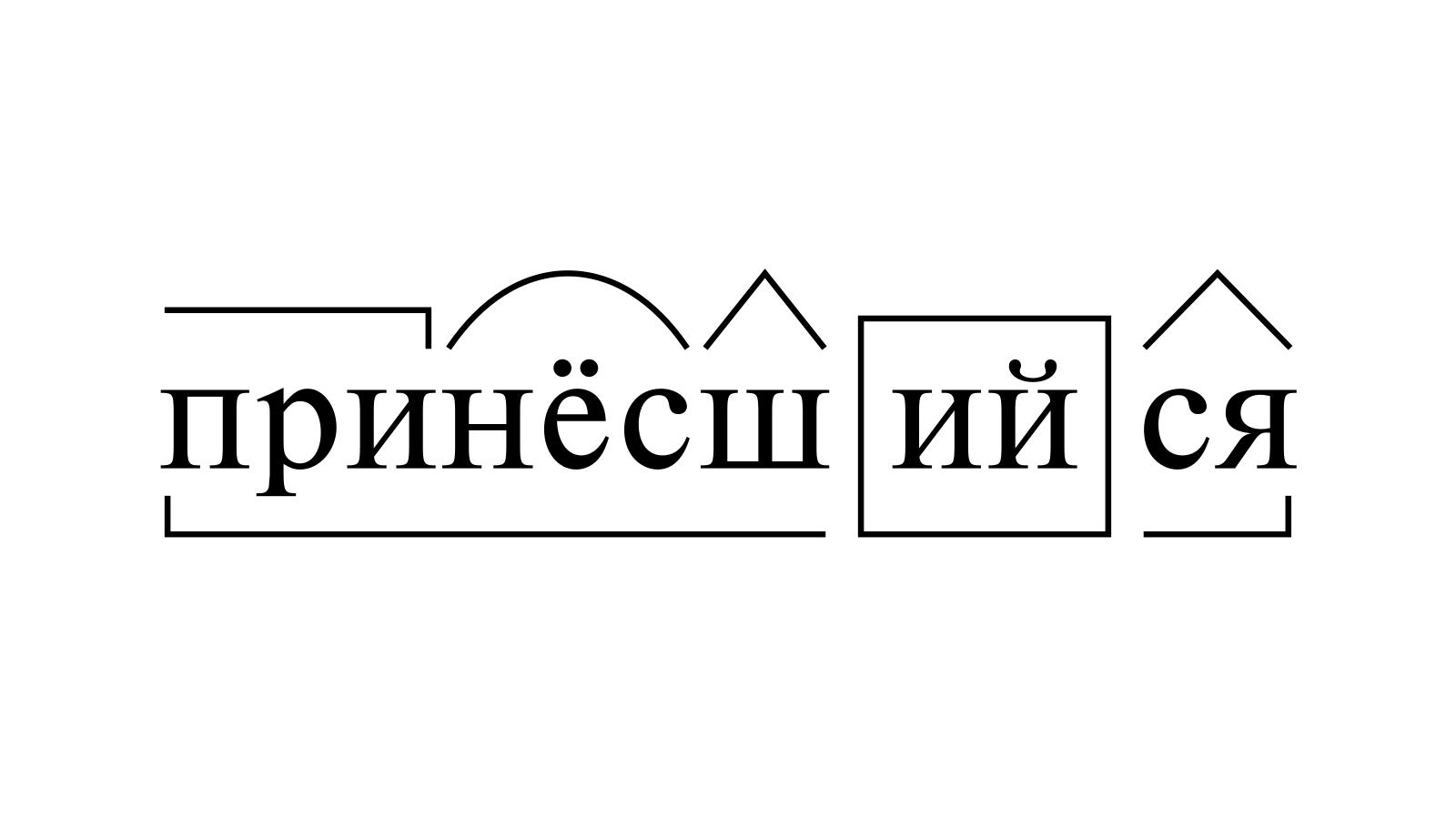 Разбор слова «принёсшийся» по составу