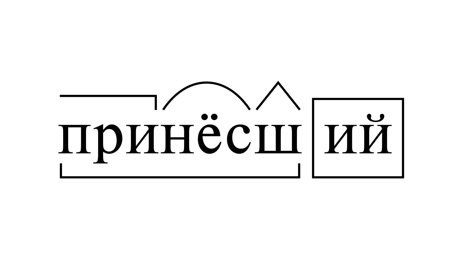 Разбор слова «принёсший» по составу